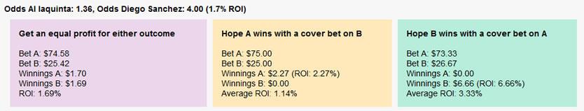 Sports arbitrage betting alert san diego online horse racing games betting online