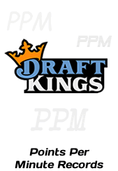 Draft Kings Stats - Points Per Minute Records - Top Scorers