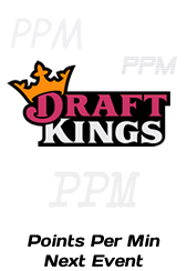 Points Per Minute Next Event - Draft Kings