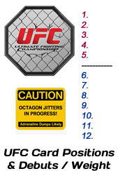 UFC card position by weightclass and for debutants